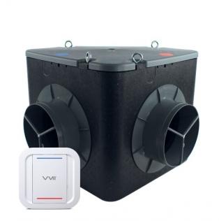 ventilation VMI